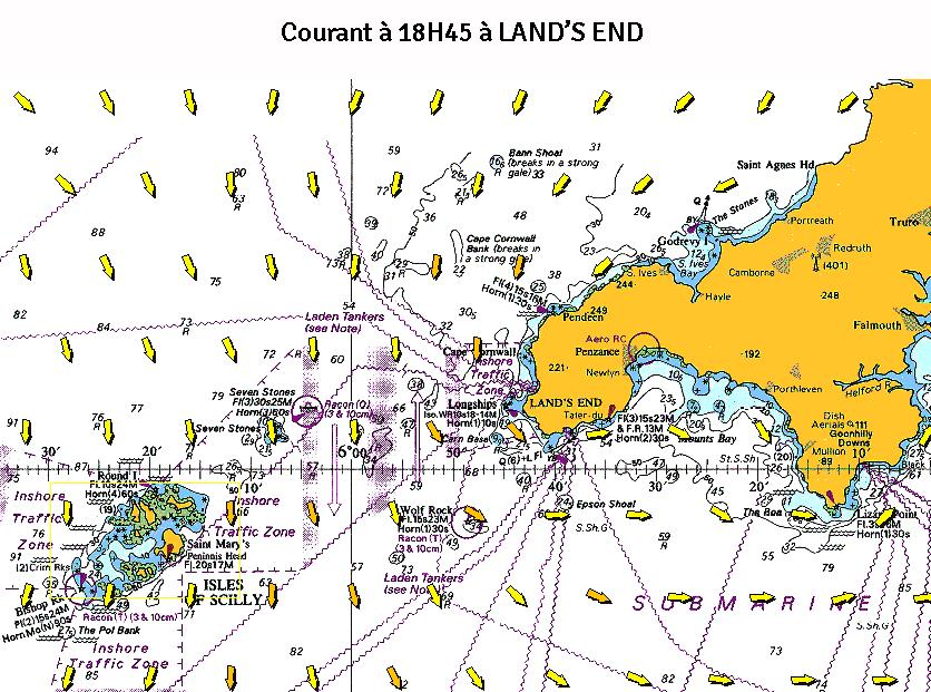 Les zones de courant à Land's End